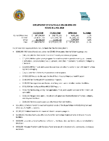 Fiscal Year 2021 Department of Health and Senior Services House Bill No. 10 Fact Sheet