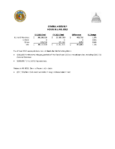 Fiscal Year 2021 General Assembly House Bill No. 12 Fact Sheet