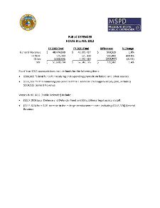 Fiscal Year 2021 Public Defender House Bill No. 12 Fact Sheet