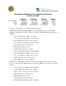 Fiscal Year 2021 Department of Higher Education and Workforce Development House Bill No. 3 Fact Sheet