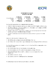 FIscal Year 2021 Department of Revenue House Bill No. 4 Fact Sheet