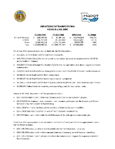 Fiscal Year 2021 Department of Transportation House Bill No. 4 Fact Sheet