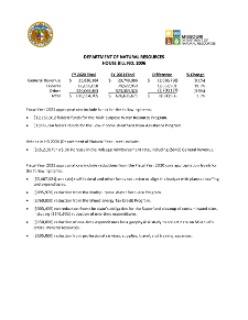 Fiscal Year 2021 Department of Natural Resources House Bill No. 6 Fact Sheet