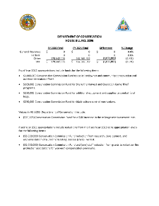 Fiscal Year 2021 Department of Conservation House Bill No. 6 Fact Sheet