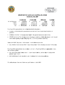 Fiscal Year 2021 Department of Labor and Industrial Relations House Bill No. 7 Fact Sheet