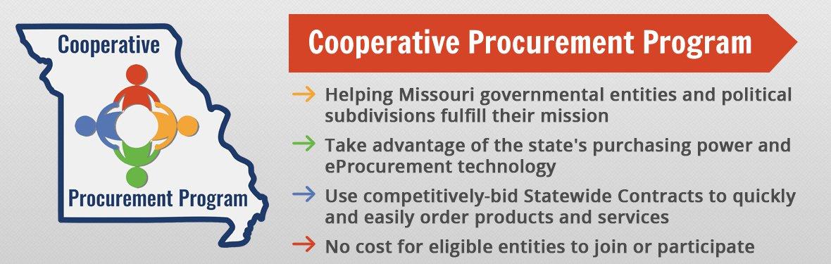 Cooperative Procurement Program
