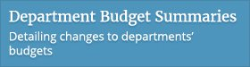 Department Budget Summaries